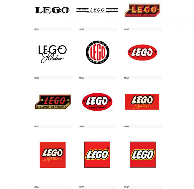 The Evolution of Lego
